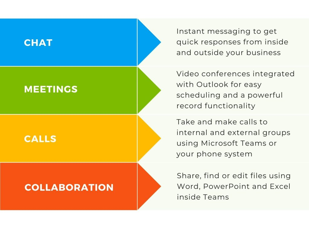 IMAGE microsoft-teams-benefits-functions